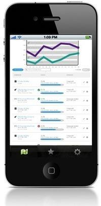 Nomi · Omnichannel Marketing Platform | customer service trends | Scoop.it