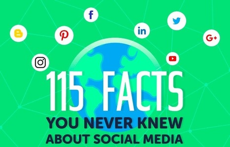 115 Things You Never Knew About Social Media | Student Inspiration | Scoop.it