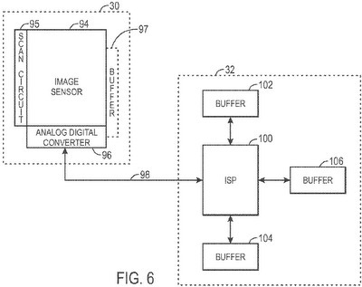 Image Sensors World: Apple Applies for HDR Imaging Patent, Looks for Highly Innovative Sensor Engineers | pixels and pictures | Scoop.it