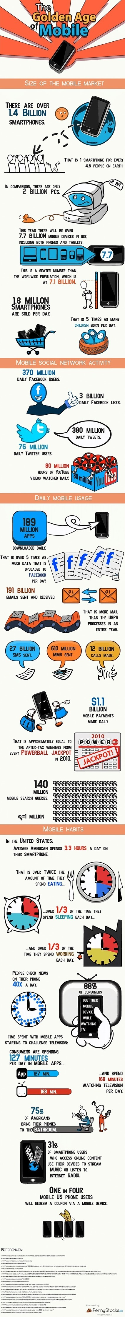 7.7 Billion Mobile Devices Among 7.1 Billion People By The End Of 2014 | Digital-News on Scoop.it today | Scoop.it