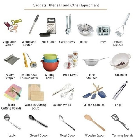 Gadgets, Utensils and other equipment | My very best English resources | Scoop.it