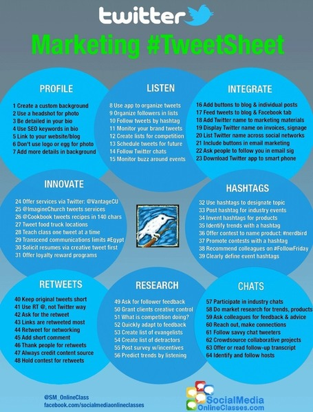 "Exclusive Infographic: 64 Ways to Improve Your Twitter Marketing | ""#Google+, +1, Facebook, Twitter, Scoop, Foursquare, Empire Avenue, Klout and more"" 