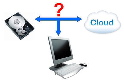 Scelta del Backup dei Files: Cloud od Hard Disk? | Consulenza Informatica | Scoop.it