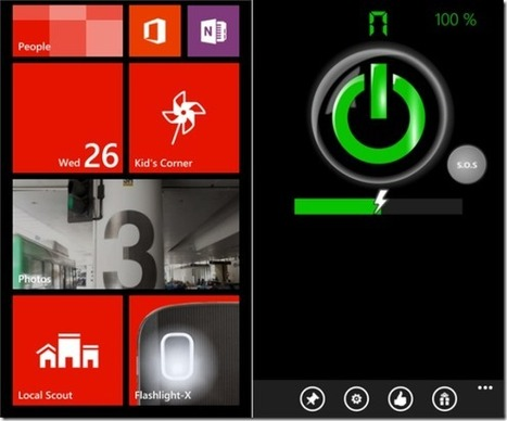 Easily Control The Windows Phone Camera LED With Flashlight-X | iOS, WP8, Mac, Linux, | Scoop.it