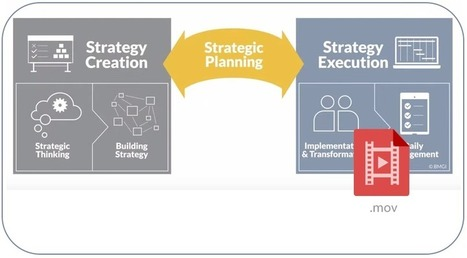 Easily Connect Strategy and Execution for effective strategic planning | Business Transformation | Scoop.it