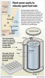 Outcry prompts expedited plan for Kewaunee nuclear plant | Sustain Our Earth | Scoop.it