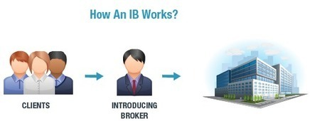 Working as an Introducing Broker (IB) - Currency Junkie | Forex Philippines | Scoop.it