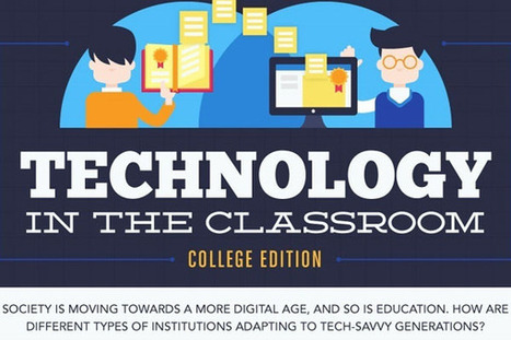 Technology in the Classroom - College Edition - EdTechReview™ (ETR) | Digital Strategy | Scoop.it
