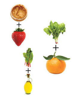 Super-Powered Food Pairings | Local Food Systems | Scoop.it
