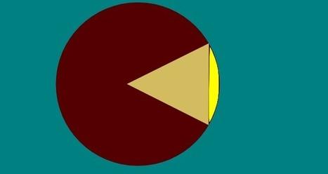 The Area of a Disk | Gaurav Tiwari | education | Scoop.it