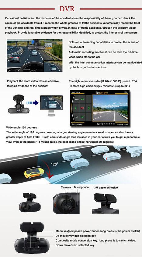 7 pulgadas 2006-2012 Mercedes Benz Vito Viano Mercado de accesorios Radio sistema de GPS WiFi 3G DVD Sintonizador de TV música de Bluetooth AUX cámara de reserva POP IPod Control del volante 1080P ... | système navigation de Lecteur DVD de voiture | Scoop.it