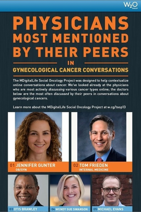 Tracking cancer conversations online: The Social Oncology Project 2013 | oncoTools | Scoop.it