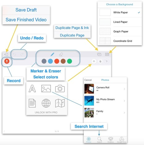Creating in Educreations | Technology and language learning | Scoop.it