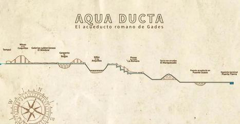 Un acueducto de 83 km desde Jerez hasta la Gades romana   Arqueología romana en Hispania   Scoop.it