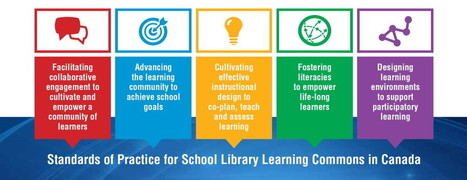 Leading Learning in the School Library Learning Commons | By the Brooks: Anita Brooks Kirkland | School Library Learning Commons | Scoop.it