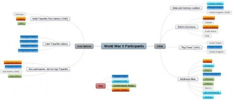 3 Ways Mind Mapping Can Be Used to Enhance Learning | Art of Hosting | Scoop.it
