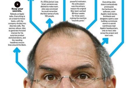 10 Simple things Steve Jobs has taught us | Digital Marketing | Scoop.it