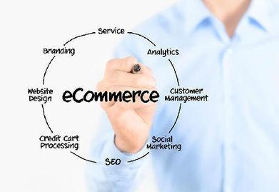 10 conseils clés pour optimiser les performances de votre site e-commerce | Télésecrétariat | Scoop.it