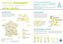 Travaux n°18 - Destination Campagnes- Etat des lieux et évaluation des attentes des clientèles potentielles | Portail de l'Aménagement du Territoire | Agritourisme et gastronomie | Scoop.it