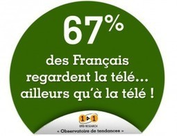 67% des français regardent la télé... ailleurs qu'à la télé ! | Transmedia lab | Scoop.it