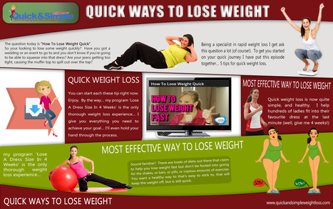 quick weight loss | Quick Ways To Lose Weight | Scoop.it