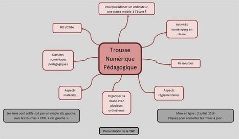 La Trousse numérique pédagogique pour les enseignants du primaire | Usages pédagogiques des cartes mentales | Scoop.it
