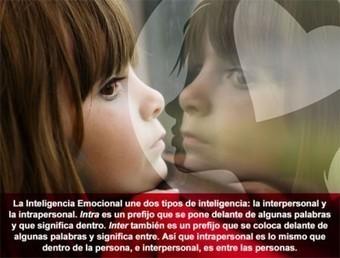 Las Inteligencias Múltiples desarrolladas en Escuela Inclusiva - Orientacion Andujar | Redes sociales y aprendizaje digital. | Scoop.it