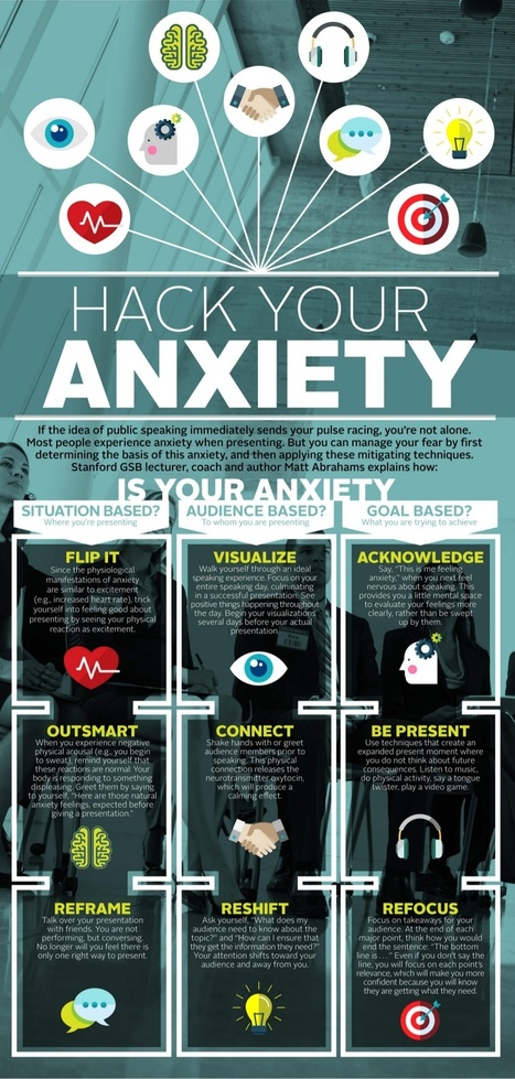 9 quick ways to deal with presentation anxiety | Presentation Tips | Scoop.it