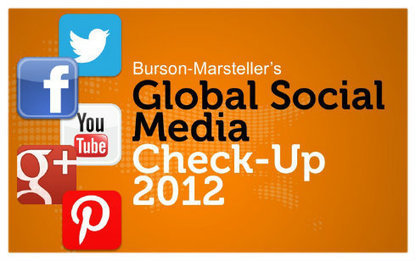 The Global Social Media Check Up 2012 | Designing  services | Scoop.it