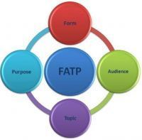 FATP: A Middle School Mnemonic For Bloggers and Other Writers ... | Creative Writing | Scoop.it