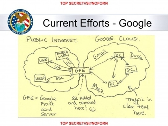 NSA secretly taps into Google, Yahoo networks to collect information, say leaked documents