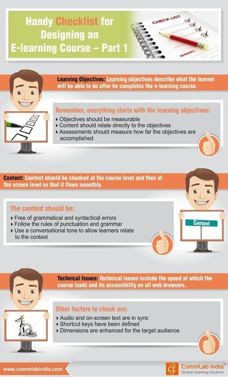 Handy Checklist for Designing an E-learning Course [Infographic] | eLearning Infographics | Scoop.it