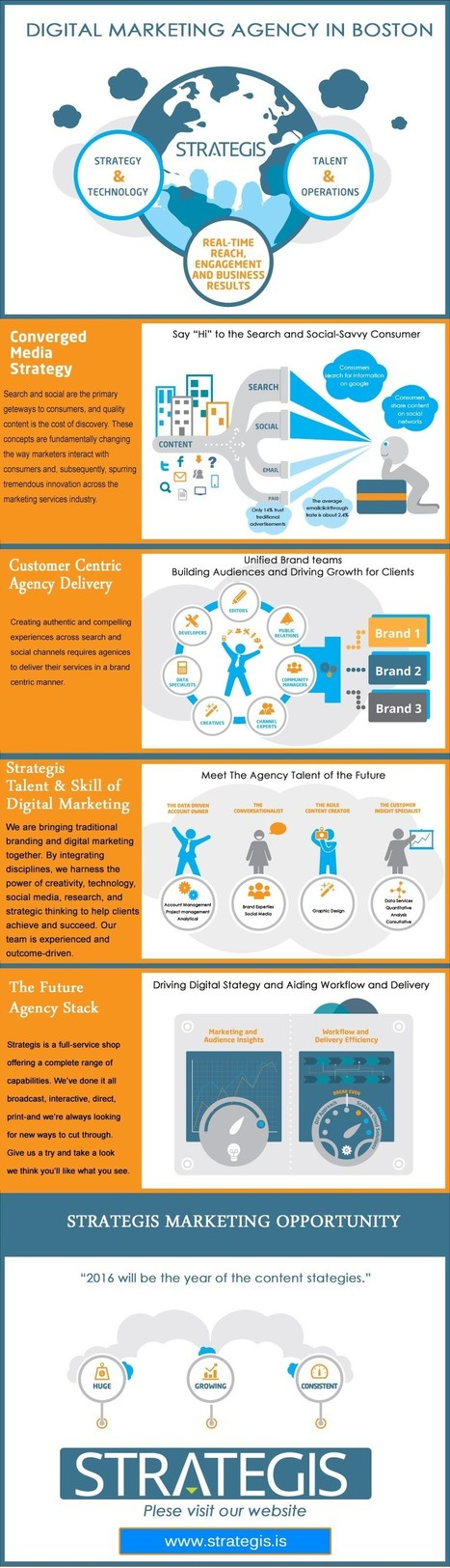 GET FOUND BY PROSPECTIVE CUSTOMERS WITH A MARKETING STRATEGY | advertising agency boston | Scoop.it