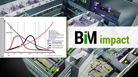 How Does BIM Impact Design?   Architecture Engineering & Construction (AEC)   Scoop.it