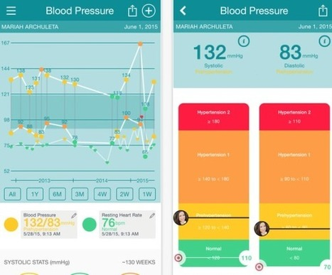 This is the first app that integrates all wearables into a hospital's ... - iMedicalApps | Bioinformatics Training | Scoop.it