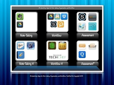 iProductivity: Apps for Note-taking, Workflow, & Assessment |  Thinglink | Science Education | Scoop.it