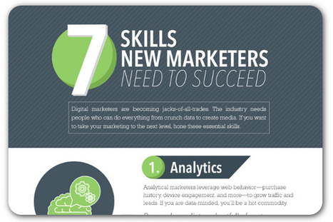 7 essential skills for new marketers | Inbound marketing, social and SEO | Scoop.it