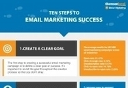 10 Steps to Email Marketing Success   Best Practices For Email Marketing And Affiliate Marketing   Scoop.it