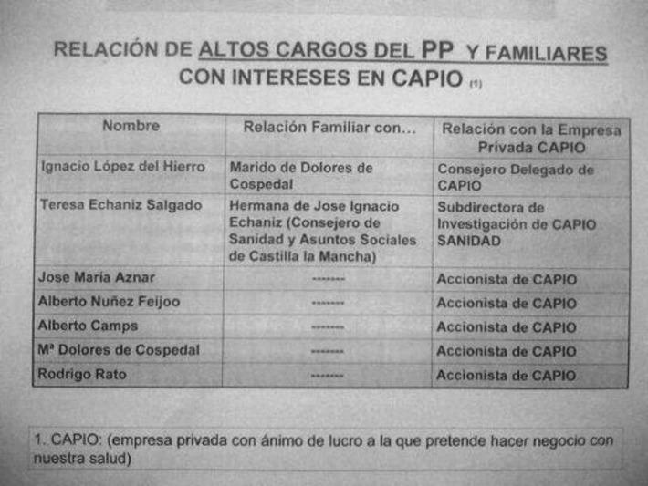 Modelo Alzira o la estafa sanitaria del PP | Partido Popular, una visión crítica | Scoop.it