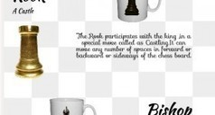 Move Rules In Chess | Chess Boards and Pieces | Scoop.it