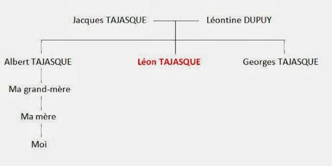 Marine et ses ancêtres... Blog de Généalogie: #Généathème : 1ere guerre mondiale - Léon TAJASQUE | GenealoNet | Scoop.it