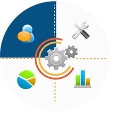 Web Portal Development Services In India,Webzesty   Web Development Company In India   Scoop.it