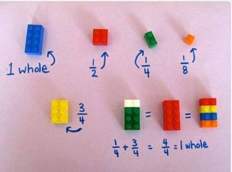 Easy way to teach fractions using Legos to children - Imgur | JUCARII EDUCATIVE | Scoop.it