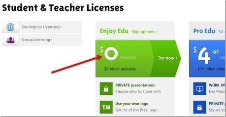 Créer un compte Prezi gratuit pour les enseignants | Time to Learn | Scoop.it