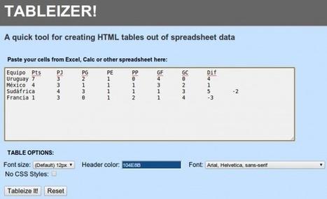 Tableizer, para convertir una tabla de Excel en HTML e incrustarla en sitios web | Con visión pedagógica: Recursos para el profesorado. | Scoop.it