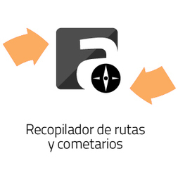 Bienvenido a Geo | Mobile Learning | Scoop.it