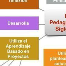 Javier Tourón: La pedagogía del siglo XXI | Ukup1 | Scoop.it