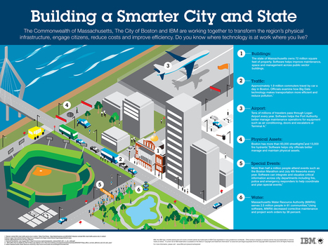 How to study the smart city? Matthijs Kouw | The Programmable City | Scoop.it