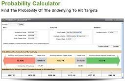 OptionsHouse Reviews: Investing Site Reviews, Features, Pros & Cons | Optionshouse Reviews | Scoop.it