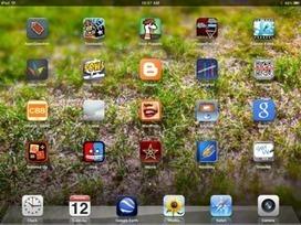1:25 iPad Classroom - A Creative Model | Ewa Krawczyk | Scoop.it